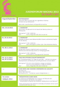 Jugendforum_Wachau